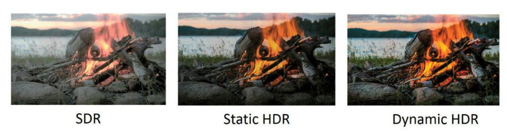 écrans HDR