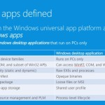Adieu, métro, moderne et universelle; bonjour, applications Windows