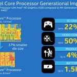 Intel core i7-5500u benchmark (vs i7-4500U et i7-4558U)
