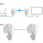 Relier un 2e routeur pour amplifier signal Wifi et couvrir toute maison