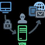 Comparatif Meilleur VPN Payant 2017