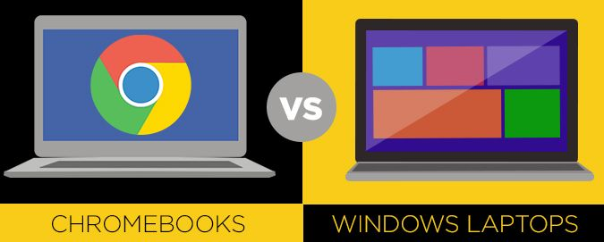 Chromebooks vs. Ordinateurs portables Windows 10